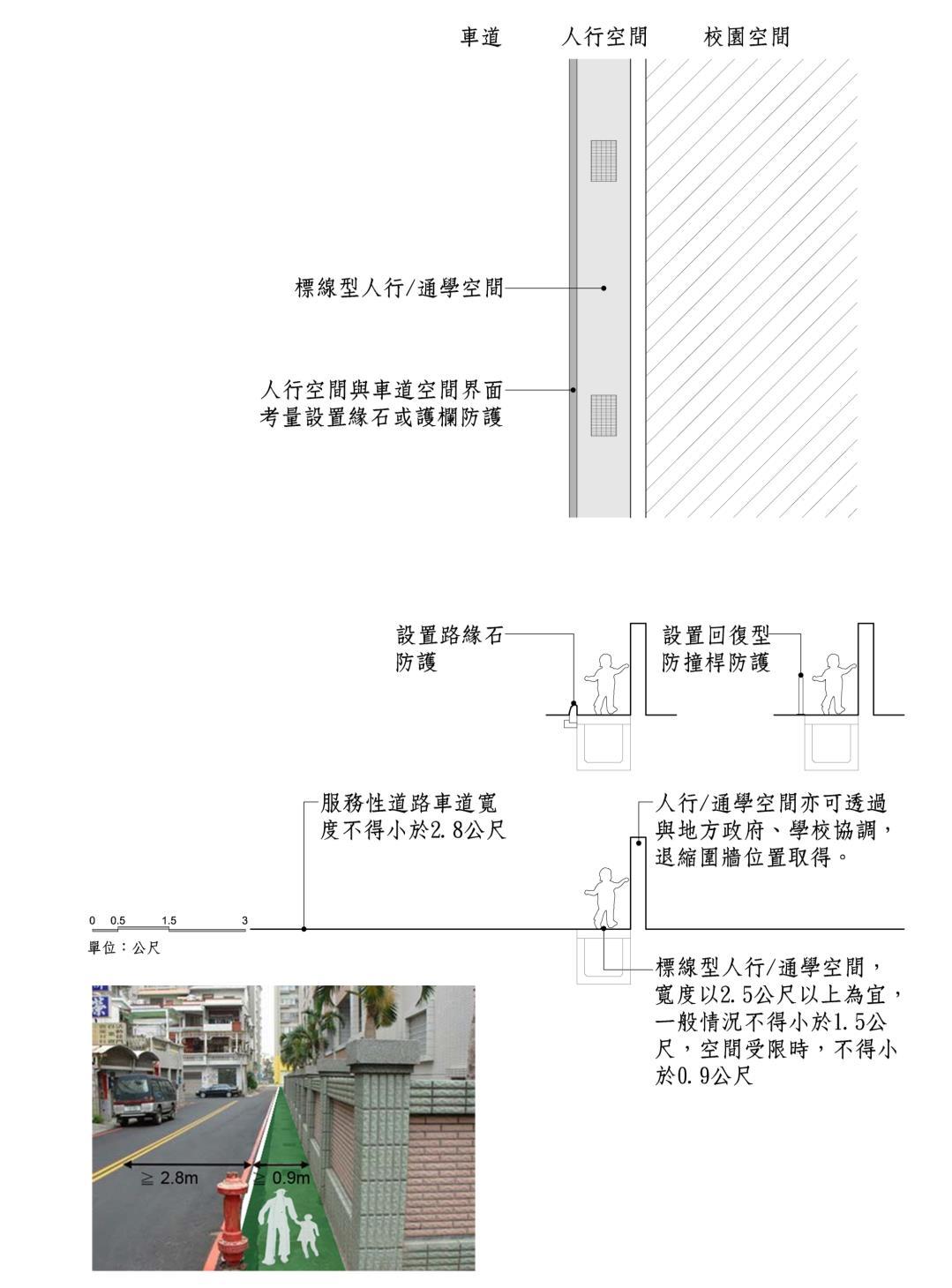 圖5-4-1 通學步道參考圖(一)