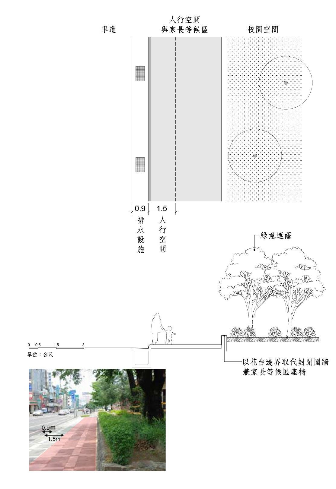 圖5-4-2 通學步道參考圖(二)