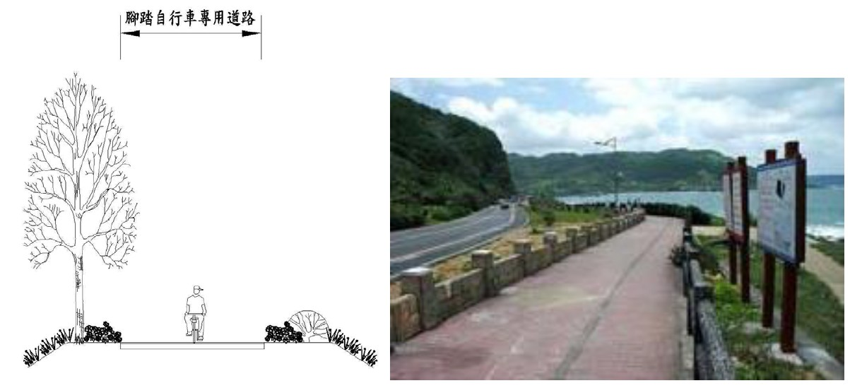 自行車專用道路