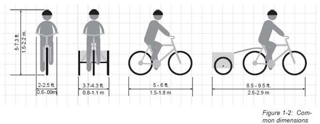 各種自行車靜態的尺度