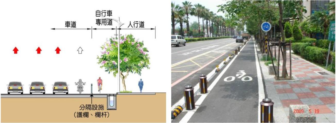 自行車專用車道-以護欄欄杆實體區隔(Type B-1)
