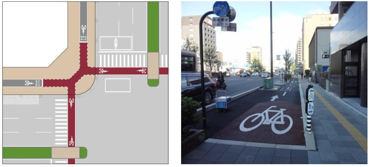 共用人行道路口配置(雙向劃設自行車道)
