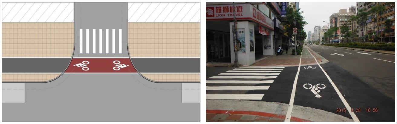 共用人行道路口配置(非號誌化路口)