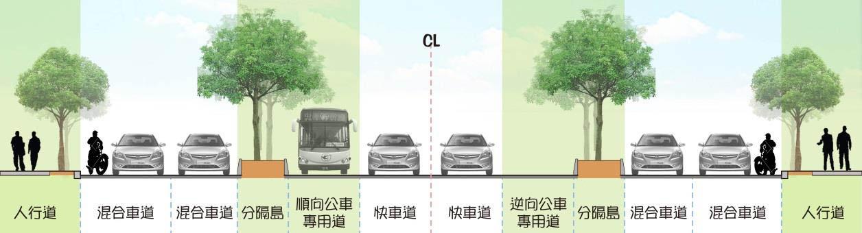 改善前道路斷面配置圖