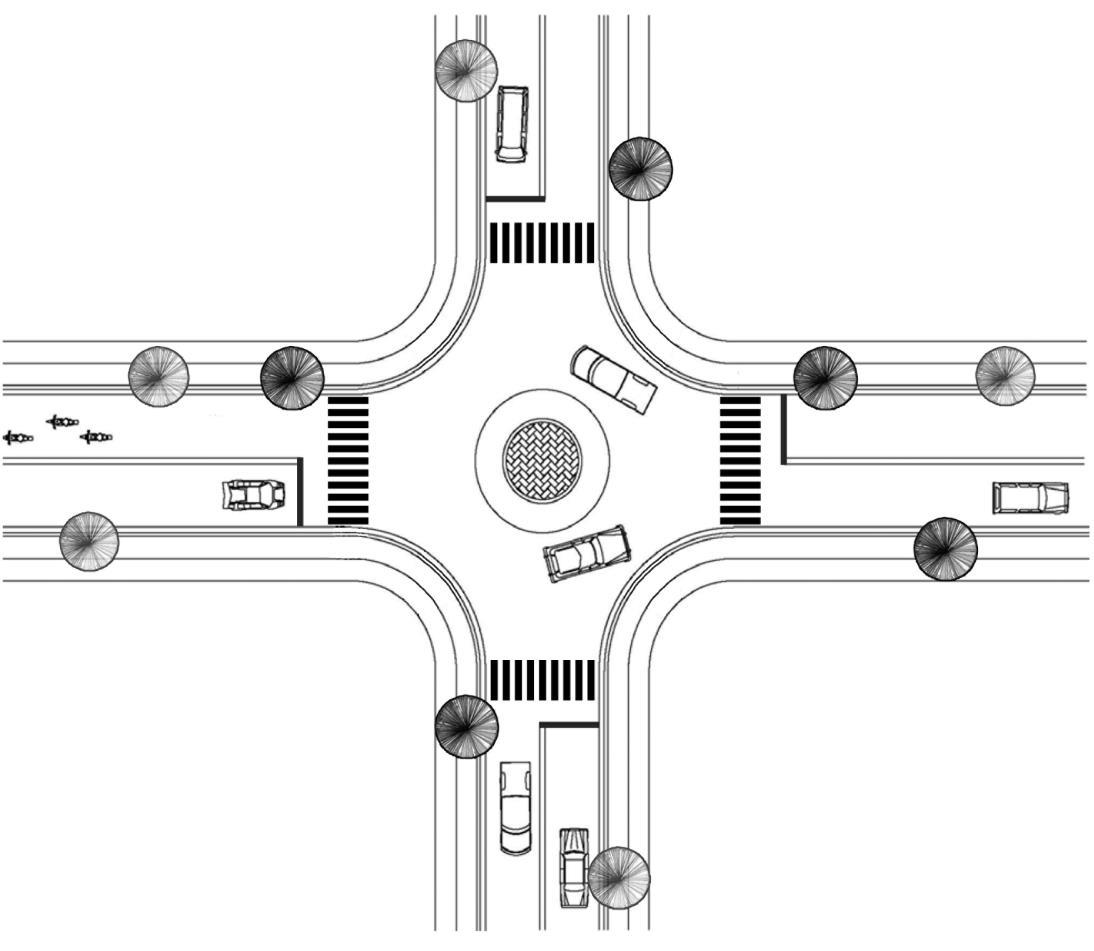 圓環(Roundabout)