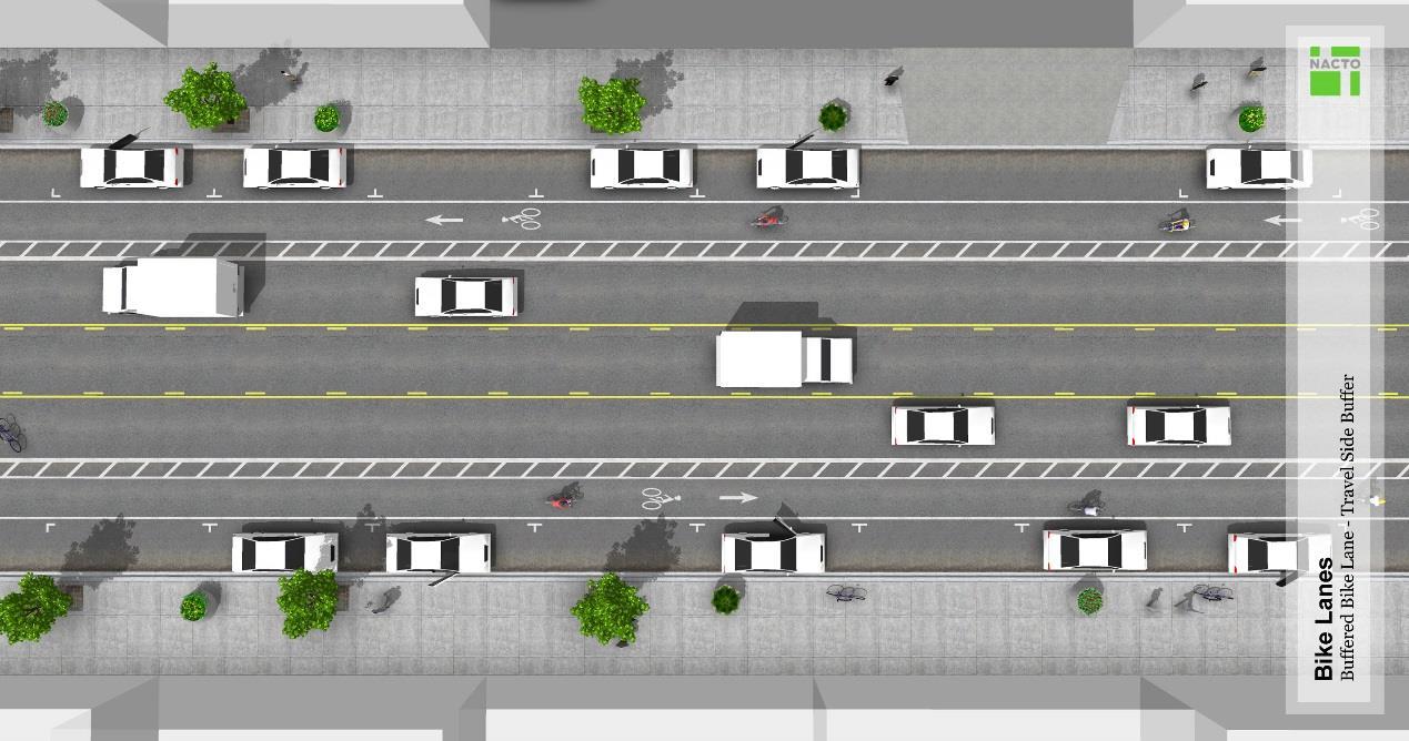 自行車道與汽車道採標線槽化分隔