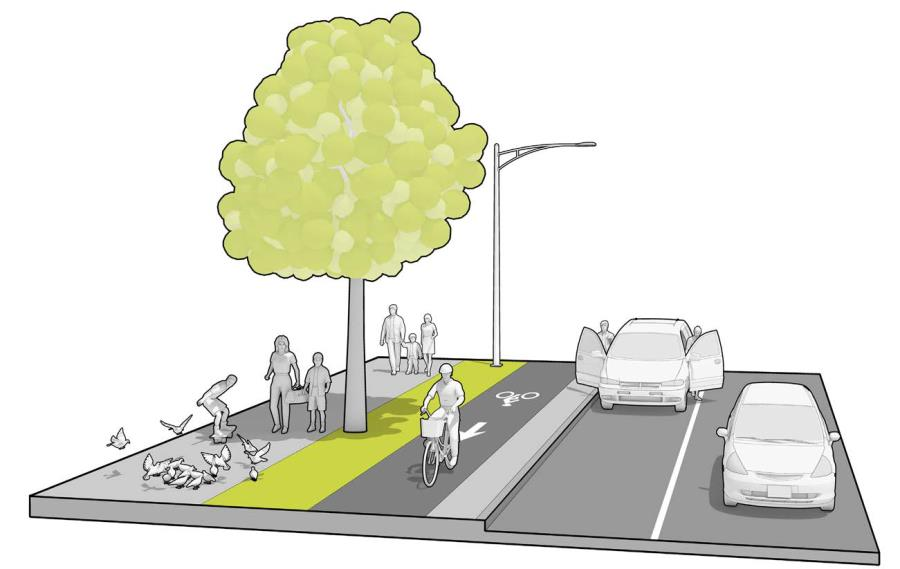 人行道與自行車道路面齊,並設置人行道緩衝區,避免行人與自行車道相互干擾,並與道路以路緣石分開