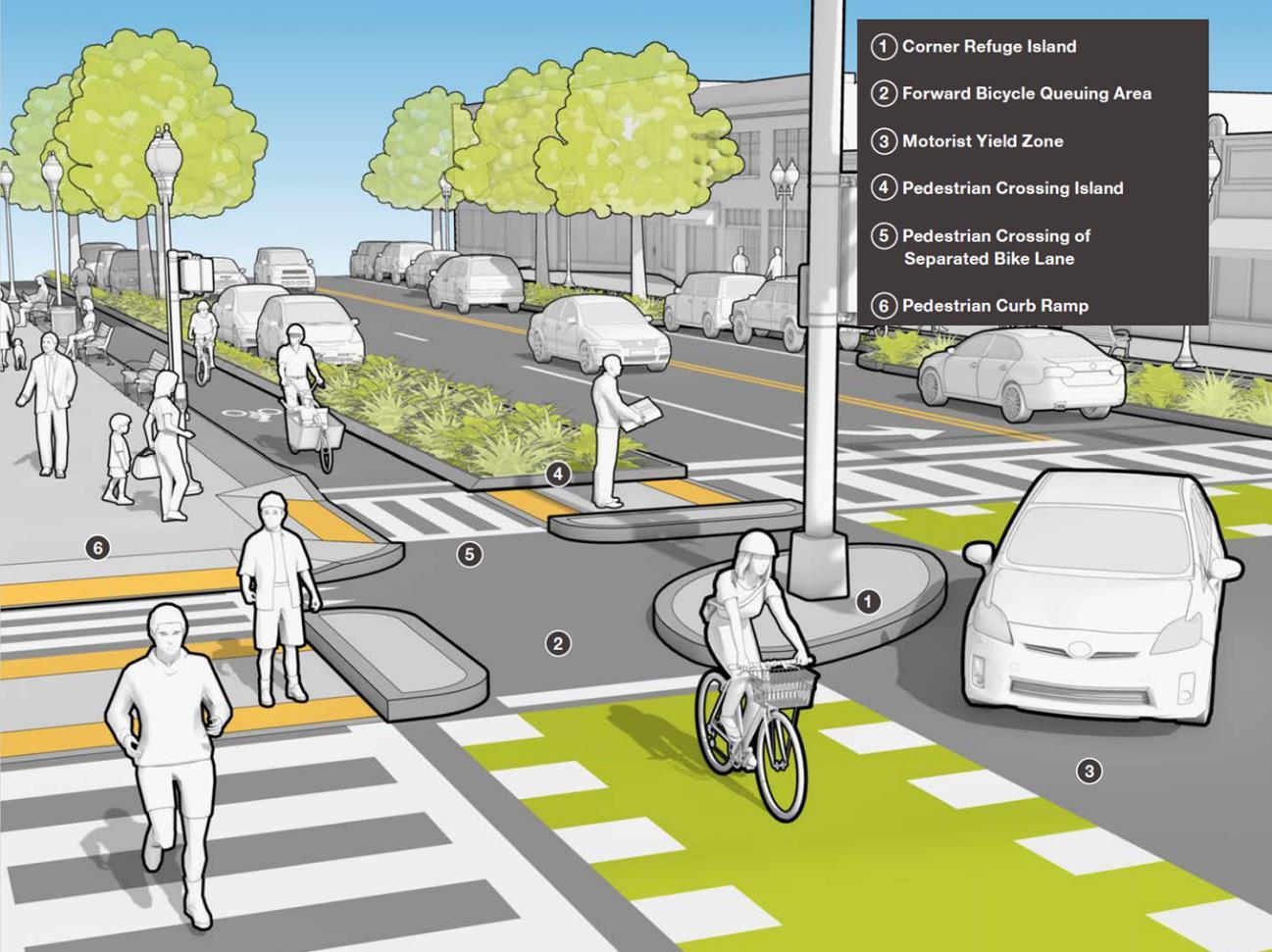 自行車道安全的交叉路口設計案例
