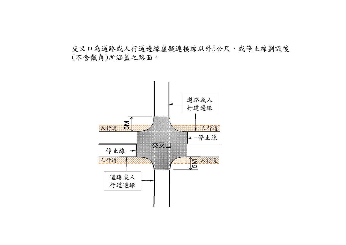 平面交叉口範圍示意圖