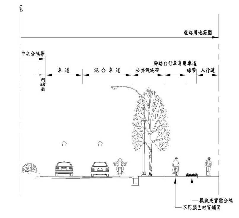 腳踏自行車專用車道示意圖(一)
