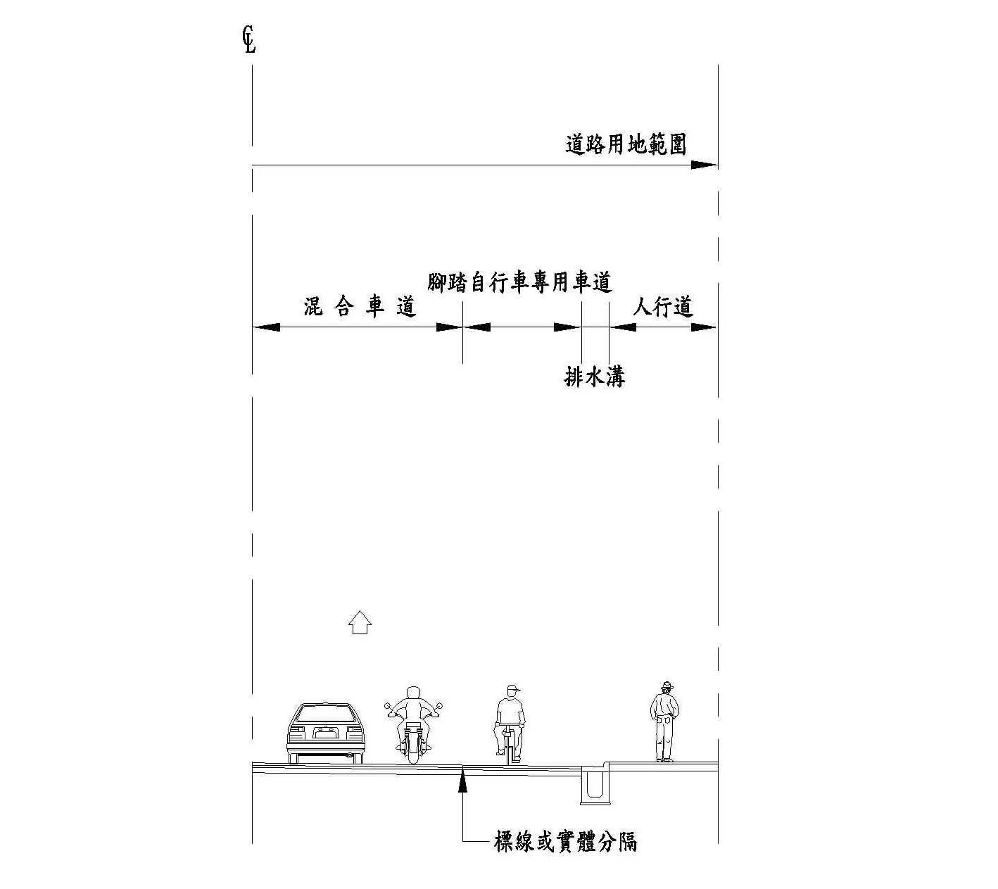 腳踏自行車專用車道示意圖(二)