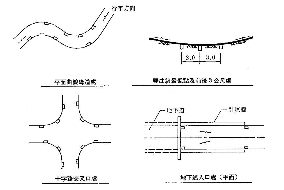 L型側溝進水口設置位置示例