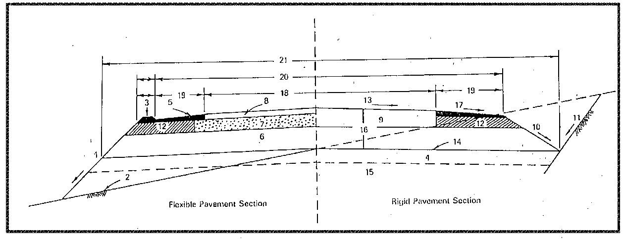 瀝青混凝土鋪面或水泥混凝土鋪面結構示意圖