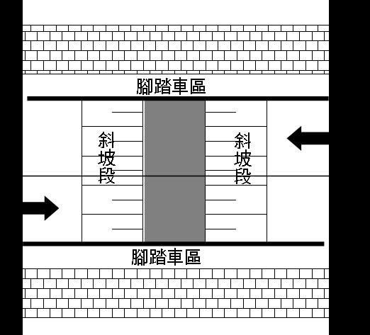 減速台平面圖例