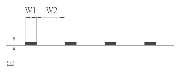 凹凸式處理圖例