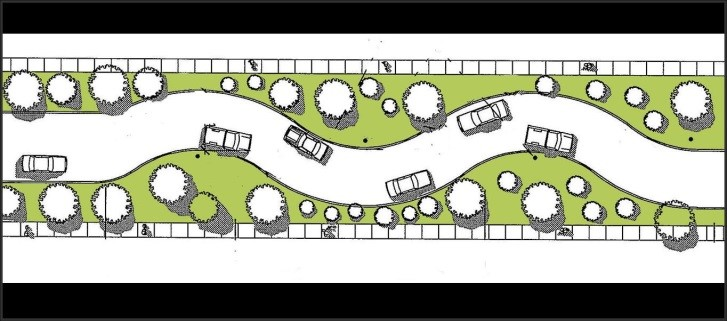 車道彎曲圖例