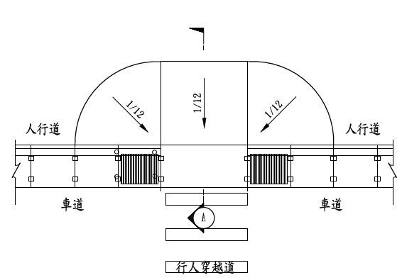 路緣斜坡設計圖例(路段)