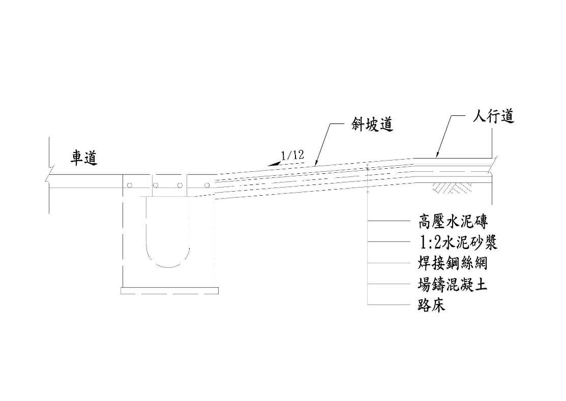 路緣斜坡設計圖例(橫斷面)