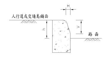 緣石斷面圖例